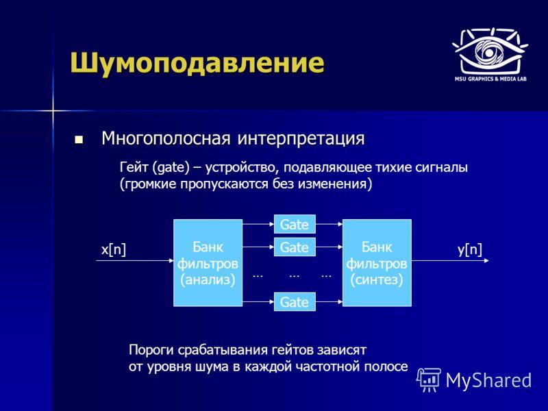 Шумоподавление Многополосная интерпретация Многополосная интерпретация x[n] Банк фильтров (анализ) … Gate …… y[n] Банк фильтров (синтез) Пороги срабатывания гейтов зависят от уровня шума в каждой частотной полосе Гейт (gate) – устройство, подавляющее
