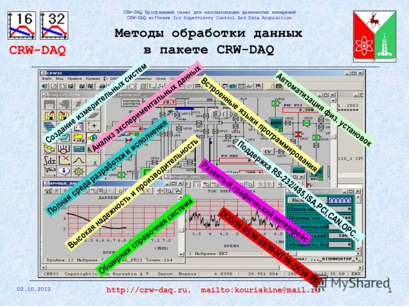 CRW-DAQ CRW-DAQ Программный пакет для автоматизации физических измерений CRW-DAQ software for Supervisory Control And Data Acquisition 31.07.2012 1http://crw-daq.ru, mailto:kouriakine@mail.ru Методы обработки данных в пакете CRW-DAQ Создание измерите