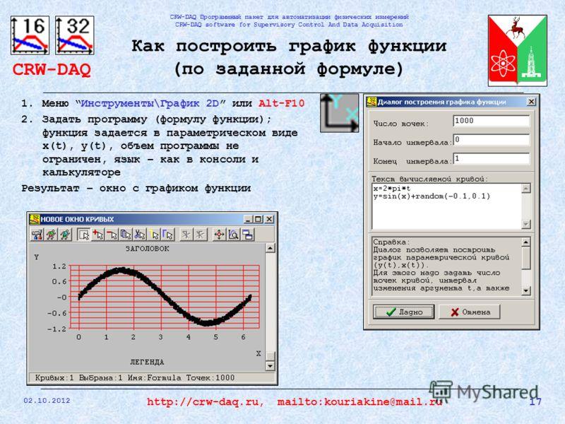 CRW-DAQ CRW-DAQ Программный пакет для автоматизации физических измерений CRW-DAQ software for Supervisory Control And Data Acquisition 31.07.2012 17http://crw-daq.ru, mailto:kouriakine@mail.ru Как построить график функции (по заданной формуле) 1.Меню