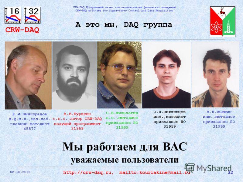 CRW-DAQ CRW-DAQ Программный пакет для автоматизации физических измерений CRW-DAQ software for Supervisory Control And Data Acquisition 31.07.2012 32http://crw-daq.ru, mailto:kouriakine@mail.ru А это мы, DAQ группа awcdsf А.В.Курякин с.н.с.,автор CRW-