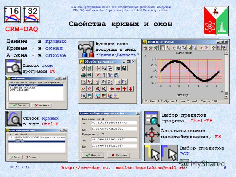CRW-DAQ CRW-DAQ Программный пакет для автоматизации физических измерений CRW-DAQ software for Supervisory Control And Data Acquisition 31.07.2012 6http://crw-daq.ru, mailto:kouriakine@mail.ru Свойства кривых и окон Выбор пределов графика, Ctrl-F8 Фун