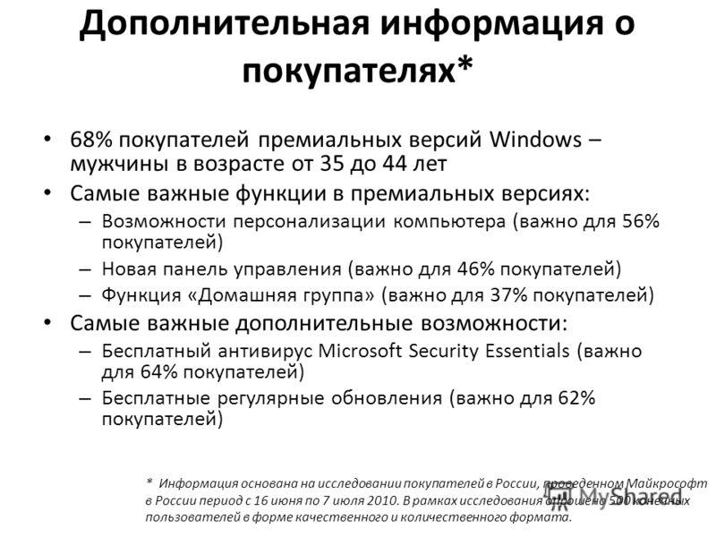 Дополнительная информация о покупателях* 68% покупателей премиальных версий Windows – мужчины в возрасте от 35 до 44 лет Самые важные функции в премиальных версиях: – Возможности персонализации компьютера (важно для 56% покупателей) – Новая панель уп