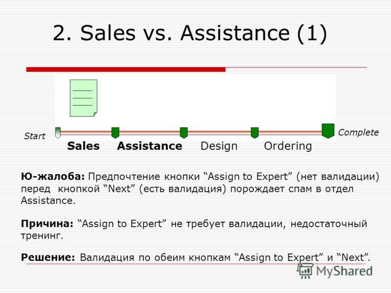 2. Sales vs. Assistance (1) Complete Ю-жалоба: Предпочтение кнопки Assign to Expert (нет валидации) перед кнопкой Next (есть валидация) порождает спам в отдел Assistance. Причина: Assign to Expert не требует валидации, недостаточный тренинг. Решение: