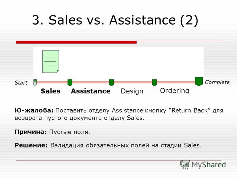 3. Sales vs. Assistance (2) Complete Ю-жалоба: Поставить отделу Assistance кнопку Return Back для возврата пустого документа отделу Sales. Причина: Пустые поля. Решение: Валидация обязательных полей на стадии Sales. Sales Assistance Ordering Start De
