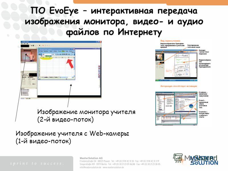 ПО EvoEye – интерактивная передача изображения монитора, видео- и аудио файлов по Интернету Изображение учителя с Web-камеры (1-й видео-поток) Изображение монитора учителя (2-й видео-поток)