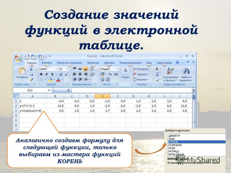 Создание значений функций в электронной таблице. Аналогично создаем формулу для следующей функции, только выбираем из мастера функций КОРЕНЬ