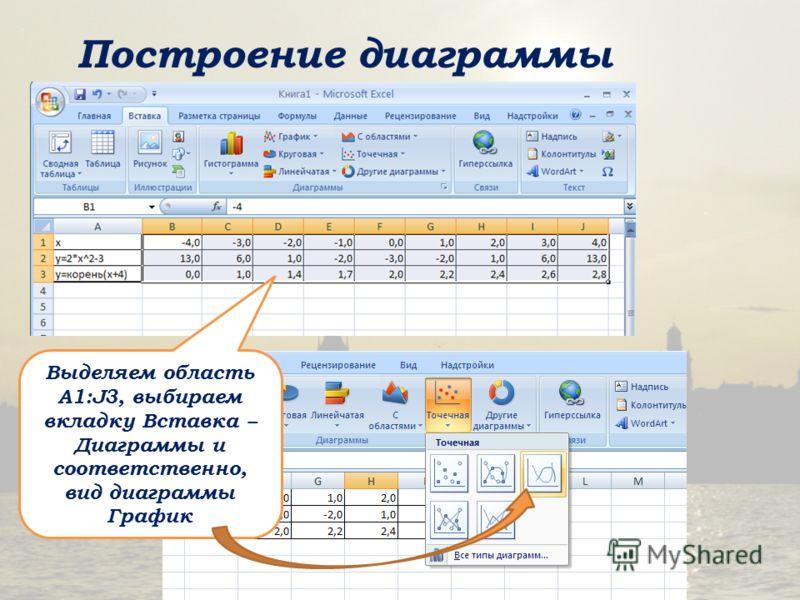 Построение диаграммы типа график Выделяем область А1:J3, выбираем вкладку Вставка – Диаграммы и соответственно, вид диаграммы График