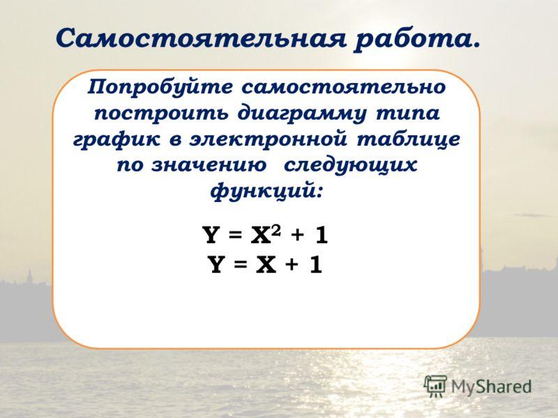 Самостоятельная работа. Попробуйте самостоятельно построить диаграмму типа график в электронной таблице по значению следующих функций: Y = X 2 + 1 Y = X + 1