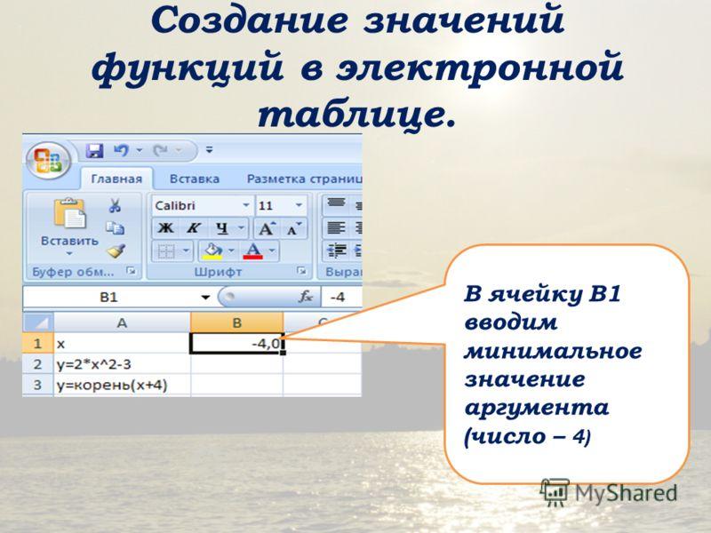 Создание значений функций в электронной таблице. В ячейку В1 вводим минимальное значение аргумента (число – 4)