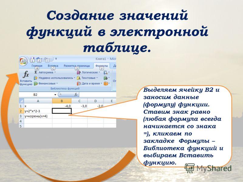 Создание значений функций в электронной таблице. Выделяем ячейку В2 и заносим данные (формулу) функции. Ставим знак равно (любая формула всегда начинается со знака =), кликаем по закладке Формулы – Библиотека функций и выбираем Вставить функцию.