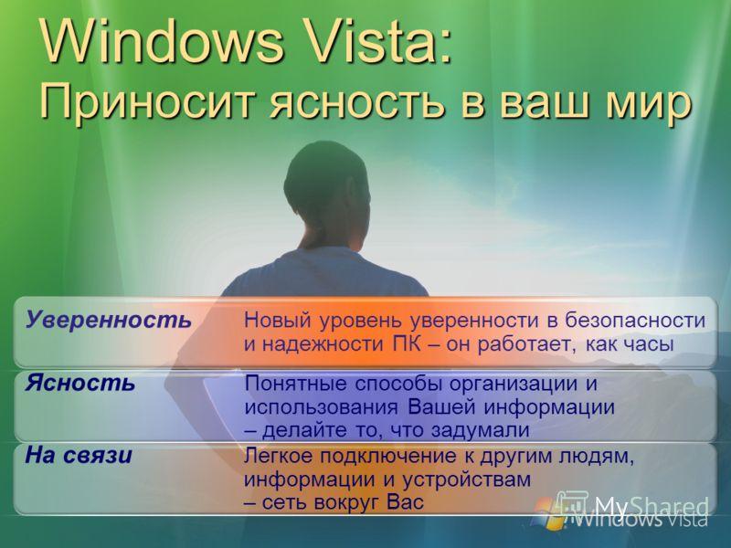 Windows Vista: Приносит ясность в ваш мир На связи Легкое подключение к другим людям, информации и устройствам – сеть вокруг Вас Уверенность Новый уровень уверенности в безопасности и надежности ПК – он работает, как часы Ясность Понятные способы орг