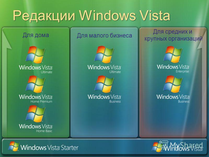 Для дома Для средних и крупных организаций Для малого бизнеса Редакции Windows Vista