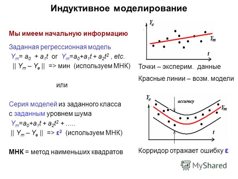 Индуктивное моделирование Мы имеем начальную информацию Заданная регрессионная модель Y m = a 0 + a 1 t or Y m =a 0 +a 1 t + a 2 t 2, etc. || Y m – Y e || => мин (используем МНК) или Серия моделей из заданного класса с заданным уровнем шума Y m =a 0