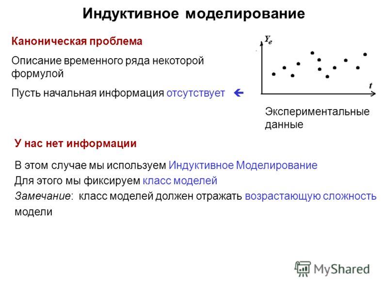 Индуктивное моделирование Каноническая проблема Описание временного ряда некоторой формулой Пусть начальная информация отсутствует У нас нет информации В этом случае мы используем Индуктивное Моделирование Для этого мы фиксируем класс моделей Замечан
