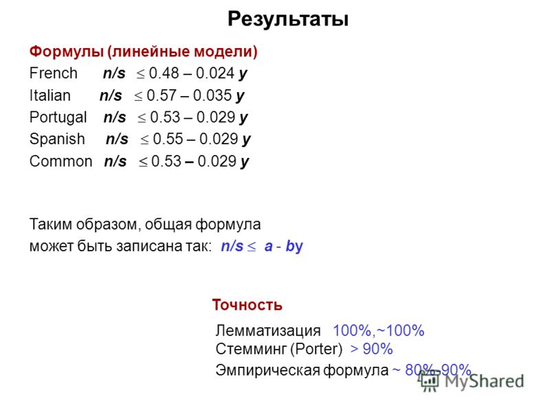Результаты Формулы (линейные модели) French n/s 0.48 – 0.024 y Italian n/s 0.57 – 0.035 y Portugal n/s 0.53 – 0.029 y Spanish n/s 0.55 – 0.029 y Common n/s 0.53 – 0.029 y Точность Лемматизация 100%,~100% Стемминг (Porter) > 90% Эмпирическая формула ~