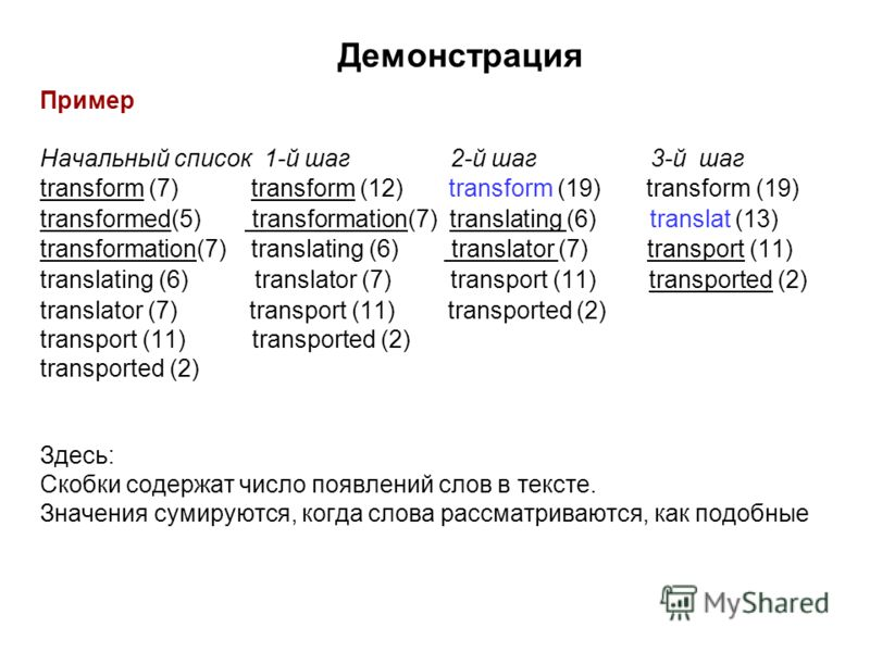Демонстрация Пример Начальный список 1-й шаг 2-й шаг 3-й шаг transform (7) transform (12) transform (19) transform (19) transformed(5) transformation(7) translating (6) translat (13) transformation(7) translating (6) translator (7) transport (11) tra