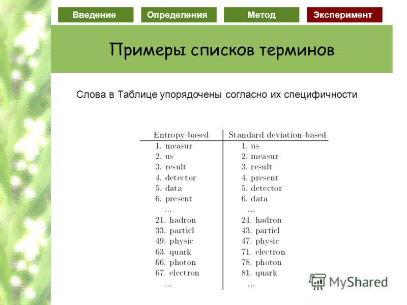 ВведениеОпределенияМетодЭксперимент Примеры списков терминов Слова в Таблице упорядочены согласно их специфичности
