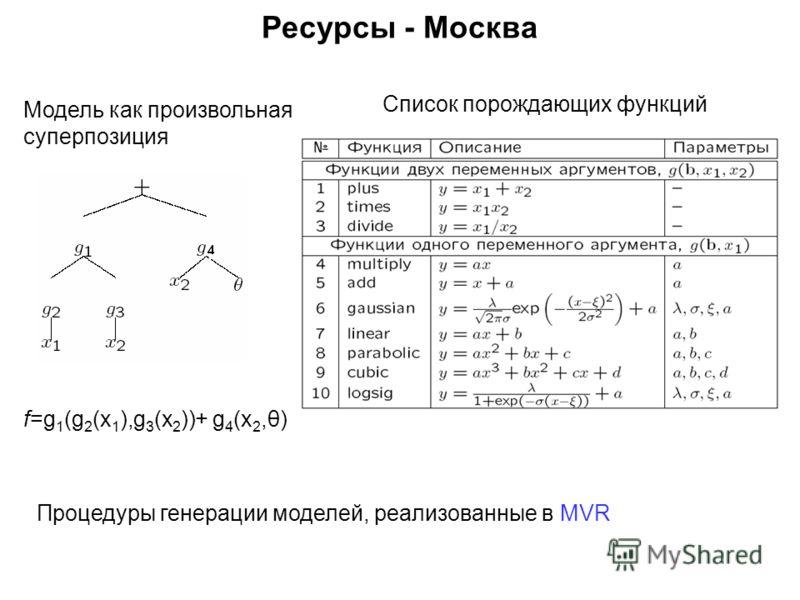 Ресурсы - Москва Процедуры генерации моделей, реализованные в MVR Модель как произвольная суперпозиция Список порождающих функций f=g 1 (g 2 (x 1 ),g 3 (x 2 ))+ g 4 (x 2,θ)