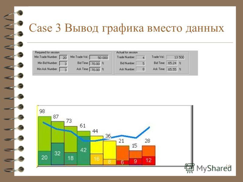 15 Case 2 Добавление «лишней операции»