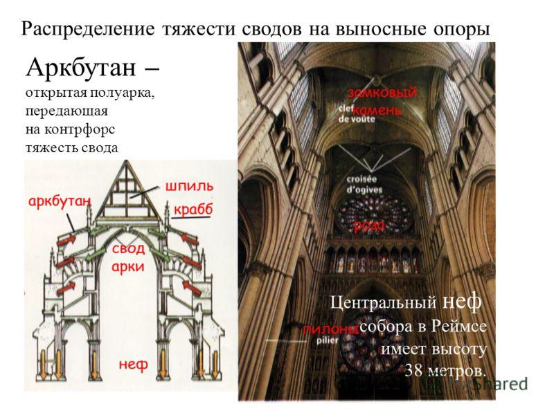 Аркбутан – открытая полуарка, передающая на контрфорс тяжесть свода Центральный неф собора в Реймсе имеет высоту 38 метров. Распределение тяжести сводов на выносные опоры