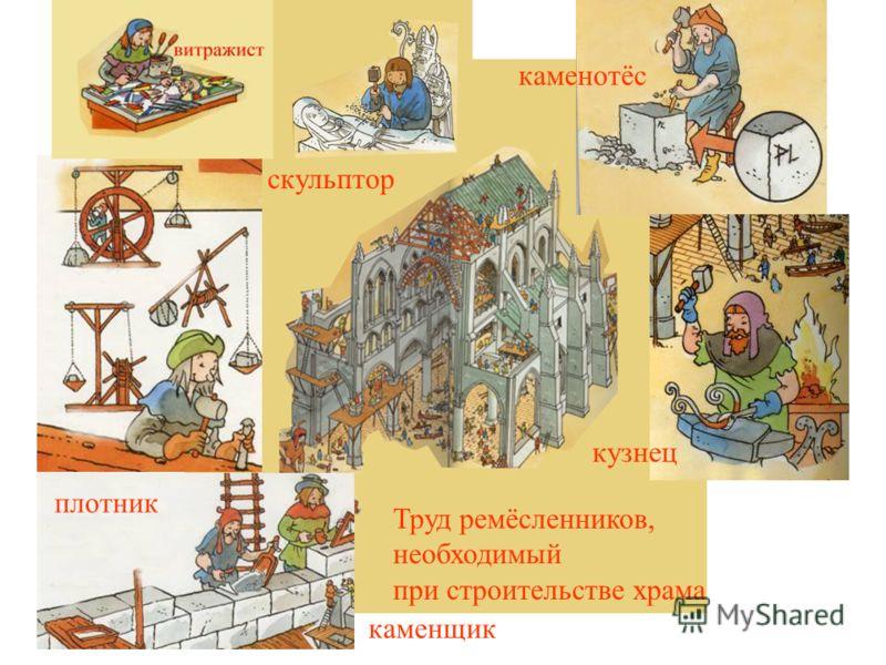 Труд ремёсленников, необходимый при строительстве храма скульптор каменотёс плотник каменщик кузнец