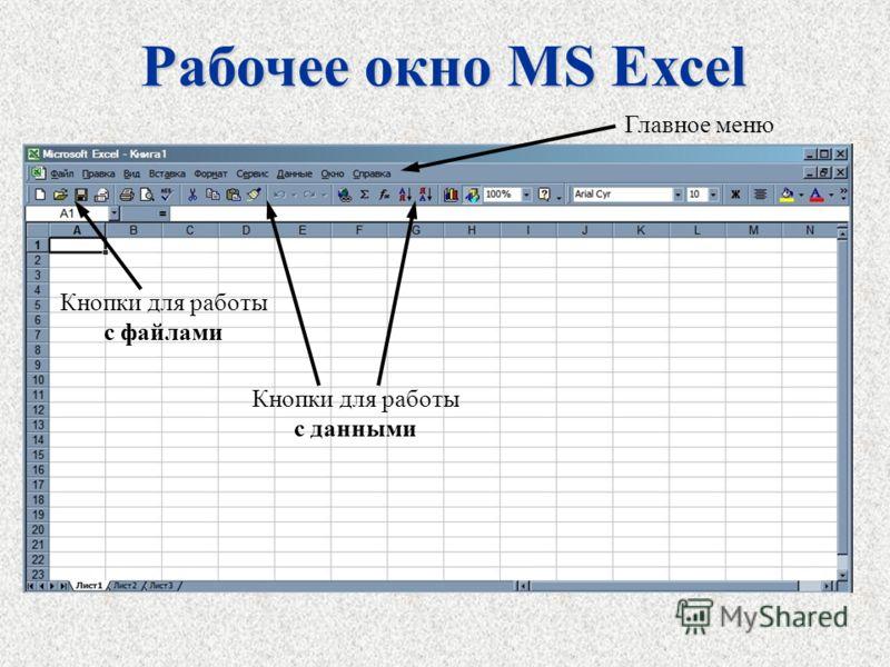 Рабочее окно MS Excel Главное меню Кнопки для работы c файлами Кнопки для работы c данными
