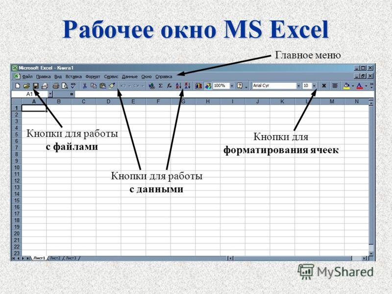 Рабочее окно MS Excel Главное меню Кнопки для работы c файлами Кнопки для работы c данными Кнопки для форматирования ячеек