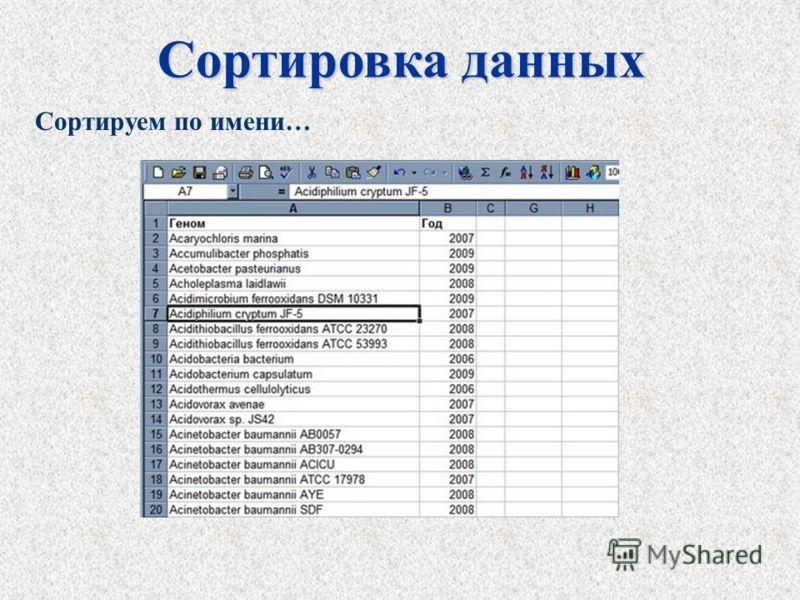 Сортировка данных Сортируем по имени…