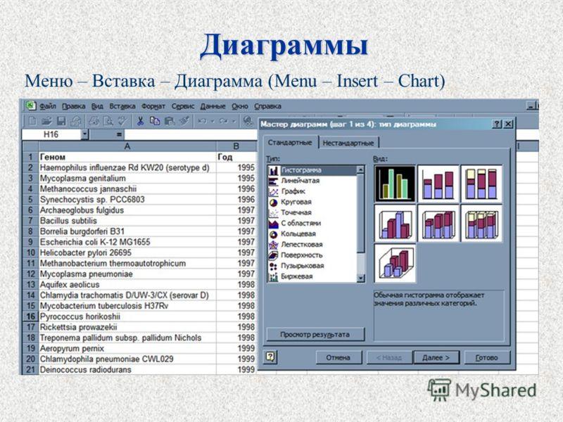 Диаграммы Меню – Вставка – Диаграмма (Menu – Insert – Chart)
