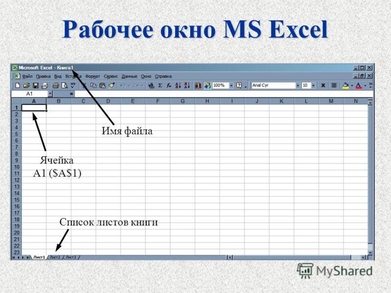 Рабочее окно MS Excel Имя файла Список листов книги Ячейка A1 ($A$1)