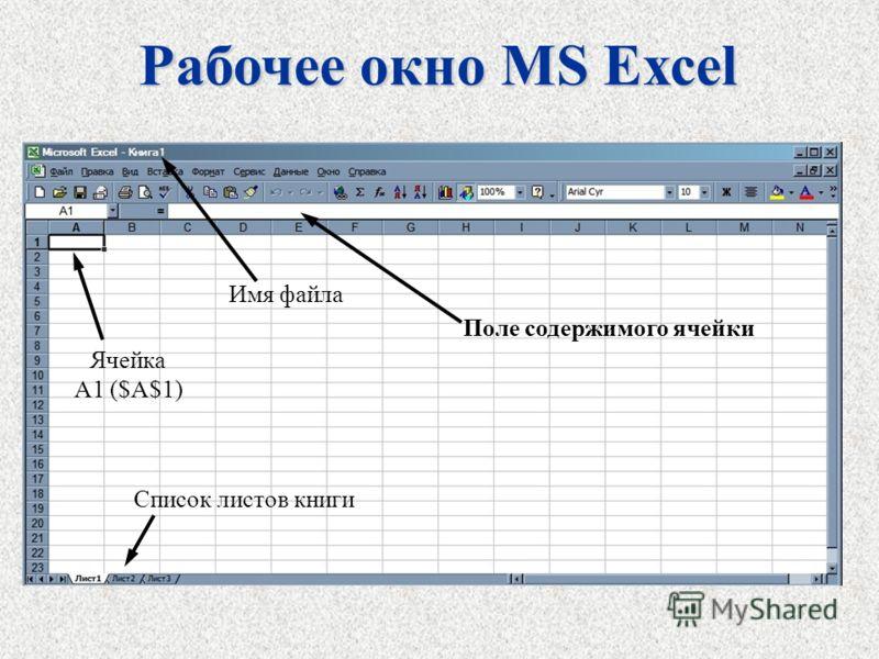 Рабочее окно MS Excel Имя файла Список листов книги Ячейка A1 ($A$1) Поле содержимого ячейки