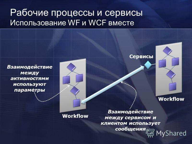 Workflow Сервисы Взаимодействие между активностями используют параметры Взаимодействие между сервисом и клиентом использует сообщения Рабочие процессы и сервисы Использование WF и WCF вместе