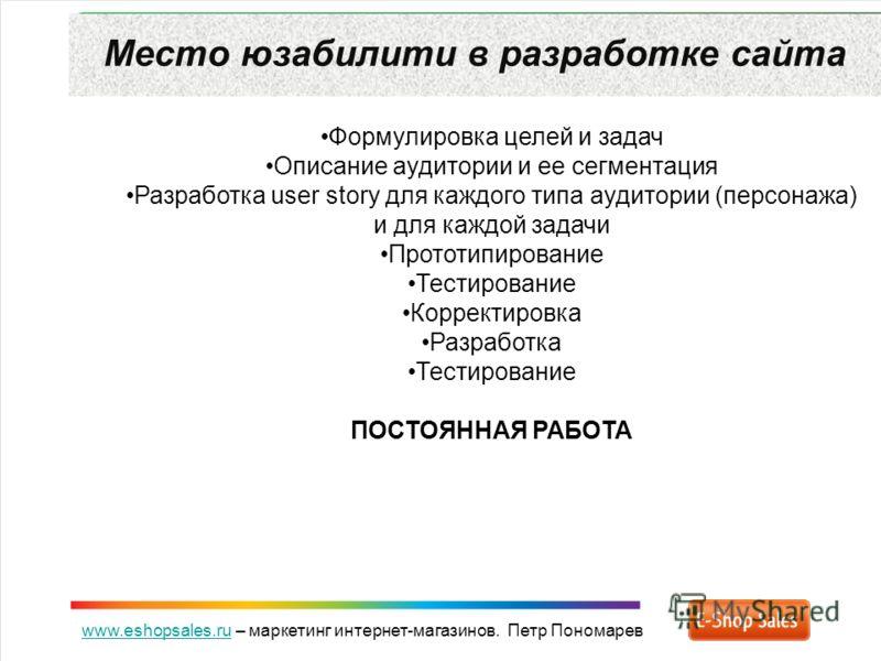 www.eshopsales.ruwww.eshopsales.ru – маркетинг интернет-магазинов. Петр Пономарев Место юзабилити в разработке сайта Формулировка целей и задач Описание аудитории и ее сегментация Разработка user story для каждого типа аудитории (персонажа) и для каж
