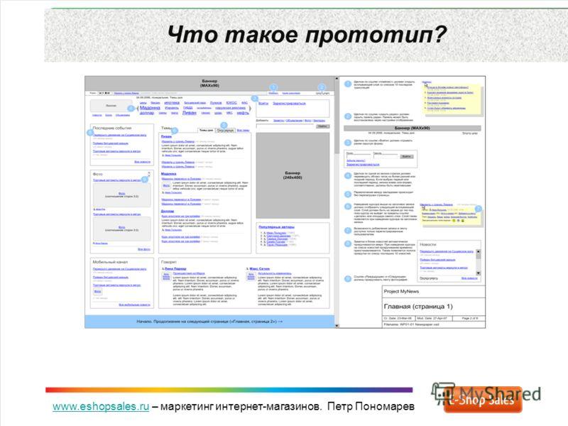 www.eshopsales.ruwww.eshopsales.ru – маркетинг интернет-магазинов. Петр Пономарев Что такое прототип?