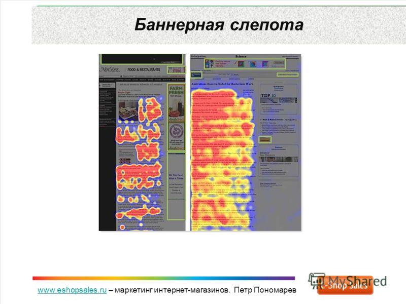 www.eshopsales.ruwww.eshopsales.ru – маркетинг интернет-магазинов. Петр Пономарев Баннерная слепота