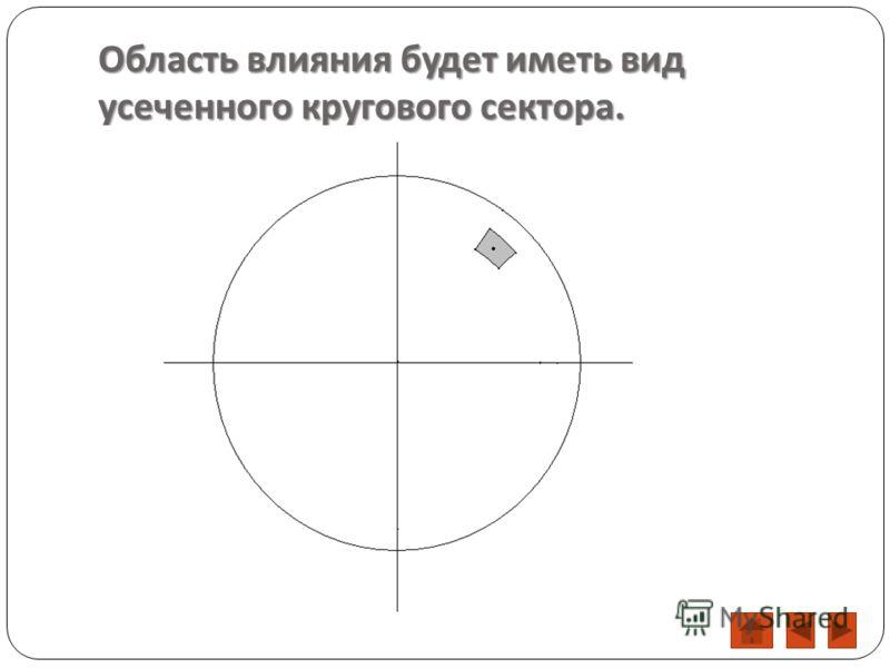 Область влияния будет иметь вид усеченного кругового сектора.
