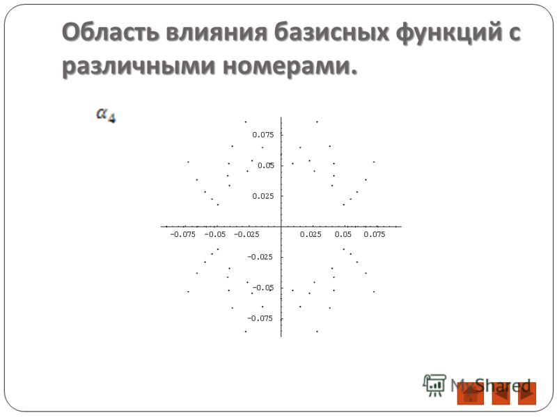Область влияния базисных функций с различными номерами.