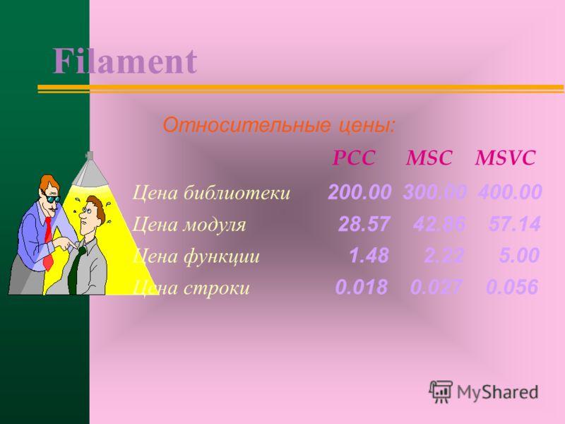 Filament Относительные цены: PCCMSCMSVC Цена библиотеки 200.00300.00400.00 Цена модуля 28.5742.8657.14 Цена функции 1.482.225.00 Цена строки 0.018 0.027 0.056