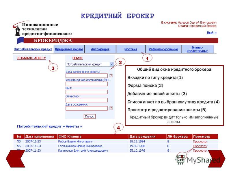 КРЕДИТНЫЙ БРОКЕР Общий вид окна кредитного брокера Вкладки по типу кредита (1) Форма поиска (2) Добавление новой анкеты (3) Список анкет по выбранному типу кредита (4) Просмотр и редактирование анкеты (5) Кредитный брокер видит только им заполненные