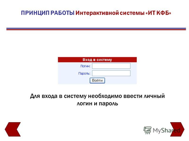 ПРИНЦИП РАБОТЫ Интерактивной системы «ИТ КФБ» Для входа в систему необходимо ввести личный логин и пароль