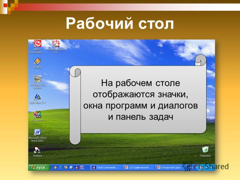 Рабочий стол На рабочем столе отображаются значки, окна программ и диалогов и панель задач