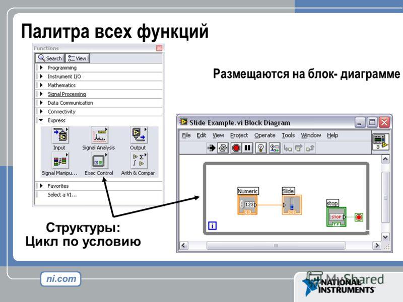 Палитра всех функций Структуры: Цикл по условию Размещаются на блок- диаграмме