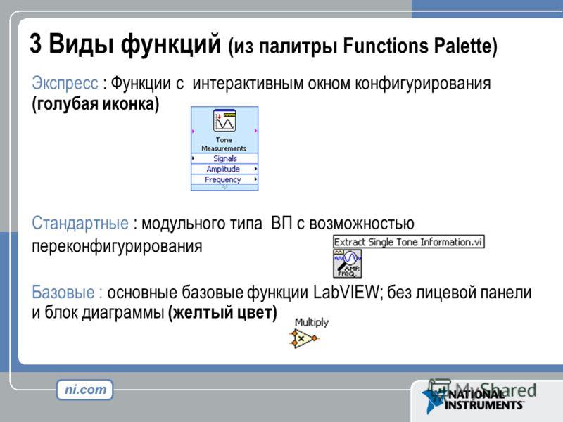 3 Виды функций (из палитры Functions Palette) Экспресс : Функции с интерактивным окном конфигурирования (голубая иконка) Стандартные : модульного типа ВП с возможностью переконфигурирования Базовые : основные базовые функции LabVIEW; без лицевой пане