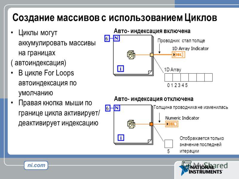 Циклы могут аккумулировать массивы на границах ( автоиндексация) В цикле For Loops автоиндексация по умолчанию Правая кнопка мыши по границе цикла активирует/ деактивирует индексацию Создание массивов с использованием Циклов Проводник стал толще Толщ