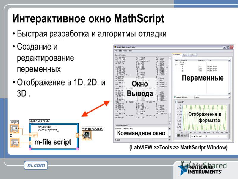 Интерактивное окно MathScript Быстрая разработка и алгоритмы отладки (LabVIEW >>Tools >> MathScript Window) Окно Вывода Переменные Отображение в форматах Коммандное окно m-file script Создание и редактирование переменных Отображение в 1D, 2D, и 3D.