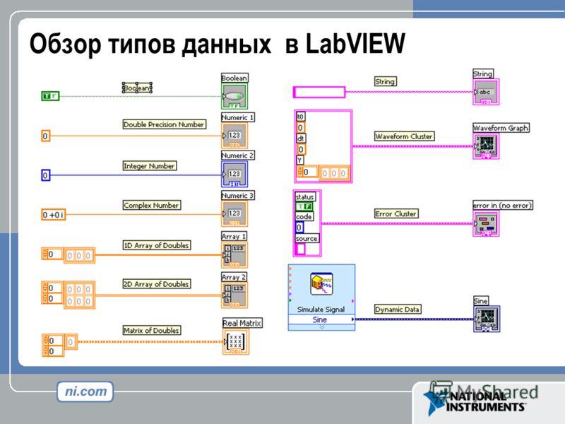 Обзор типов данных в LabVIEW