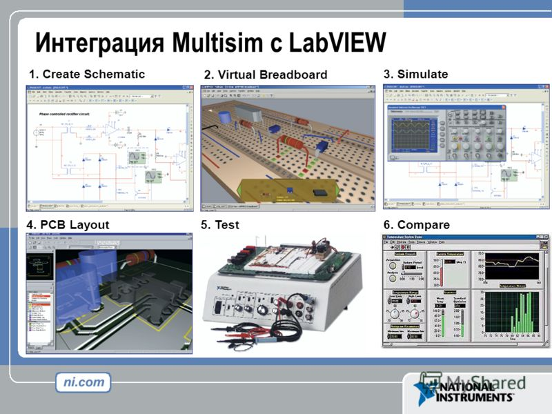 Интеграция Multisim с LabVIEW 1. Create Schematic 2. Virtual Breadboard 3. Simulate 4. PCB Layout 5. Test 6. Compare
