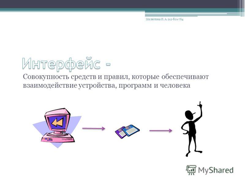 Совокупность средств и правил, которые обеспечивают взаимодействие устройства, программ и человека Милютина И. А. 212-801-764
