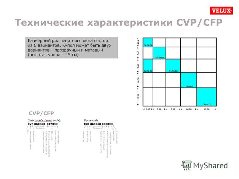 Технические характеристики CVP/CFP Размерный ряд зенитного окна состоит из 6 вариантов. Купол может быть двух вариантов – прозрачный и матовый (высота купола – 15 см).