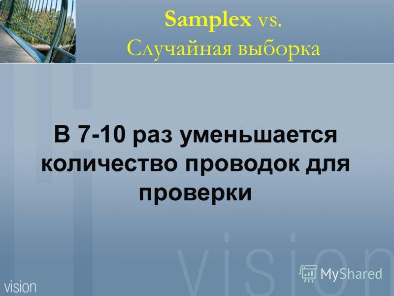 В 7-10 раз уменьшается количество проводок для проверки Samplex vs. Случайная выборка